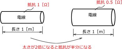 k21t-resistor0204